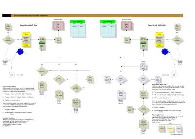 DBD Paper Seperator 1